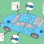 Lokalizacja akumulatorów w samochodzie.